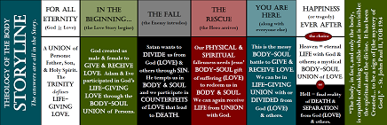 Theology of the body bookmark coming soon!